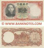 China 1 Yuan 1936 (621823 K/G) AU-UNC